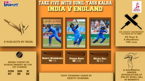 Indian-bowlers-cave-English-batters-Women's-Cricket-World-Cup