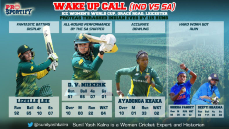 Where to Watch India vs South Africa live score Online, TV Coverage