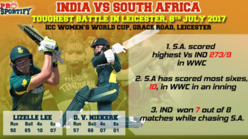 South-Africa-post-challenging-total-vs-India