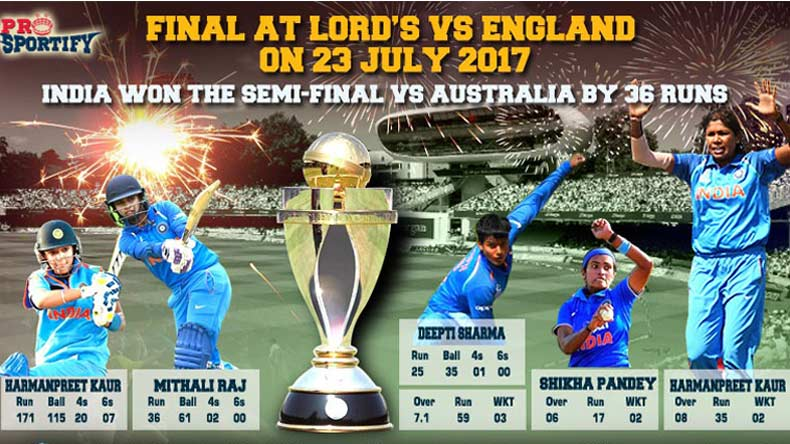 Lord's calling – India to face England in World Cup final