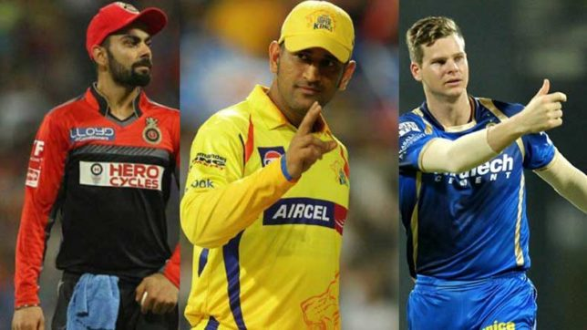 Indian Premier League 2018: Who should retain whom; full predictions