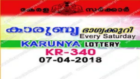 Kerala Karunya Plus KN216 Lottery result to be out today at 3:00PM