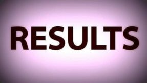 Rajasthan Teacher Recruitment Result 2018 realesed @ education.rajasthan.gov.in, check now