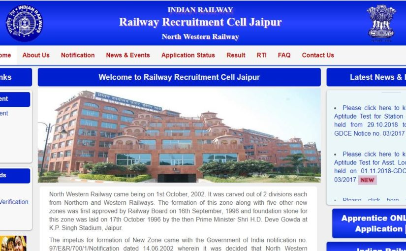 Invites application for 2,090 apprentice in North Western Railway @ rrcjaipur.in