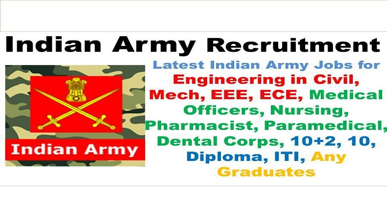 Indian Army recruitment 2019 engineering jobs, India Army 2019 engineering jobs, Indian Army 2019 recruitment engineering jobs for male graduates