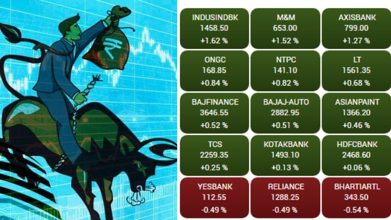 Stock market: Sensex gains 140 points, Nifty near 11,900 ahead of the G-20 summit